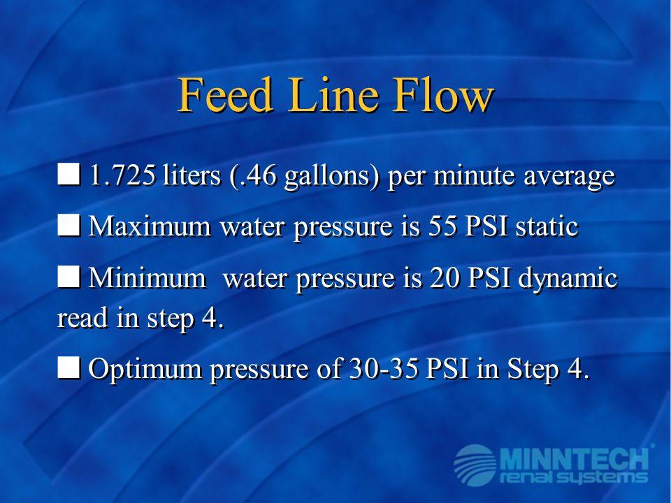 Feed Line Flow n 1.725 liters (.46 gallons) per minute average n Maximum water pressure is 55 PSI static n Minimum water pressure is 20 PSI dynamic re