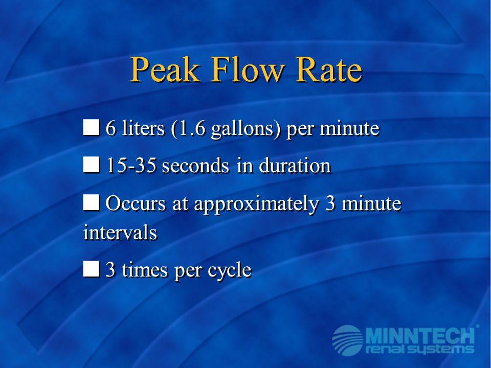 Peak Flow Rate n 6 liters (1.6 gallons) per minute n 15-35 seconds in duration n Occurs at approximately 3 minute intervals n 3 times per cycle n 6 li