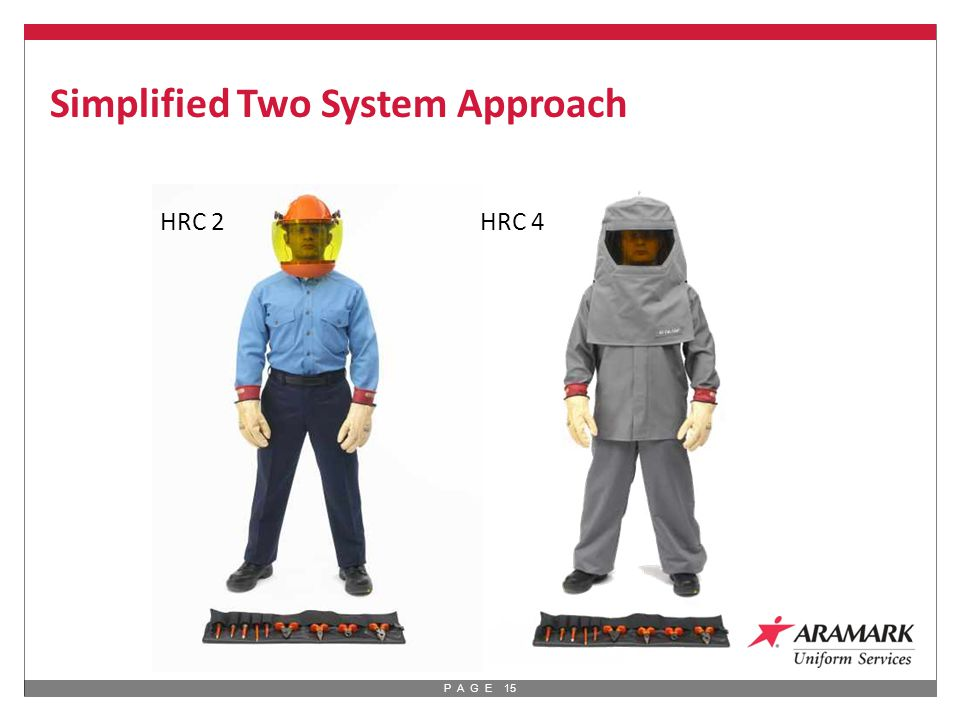 P A G E 15 Simplified Two System Approach HRC 2HRC 4