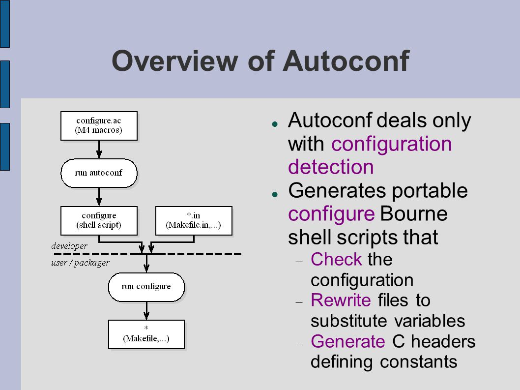 Autoconf macros Autoconf is essentially a set of M4 macros  Autoconf macros = M4 macros  configure.ac = shell script with calls to M4 macros  Macros are rewritten by Autoconf/M4 to produce pure shell script code that tests configuration Autoconf also wraps around M4  Caches macro files, etc.