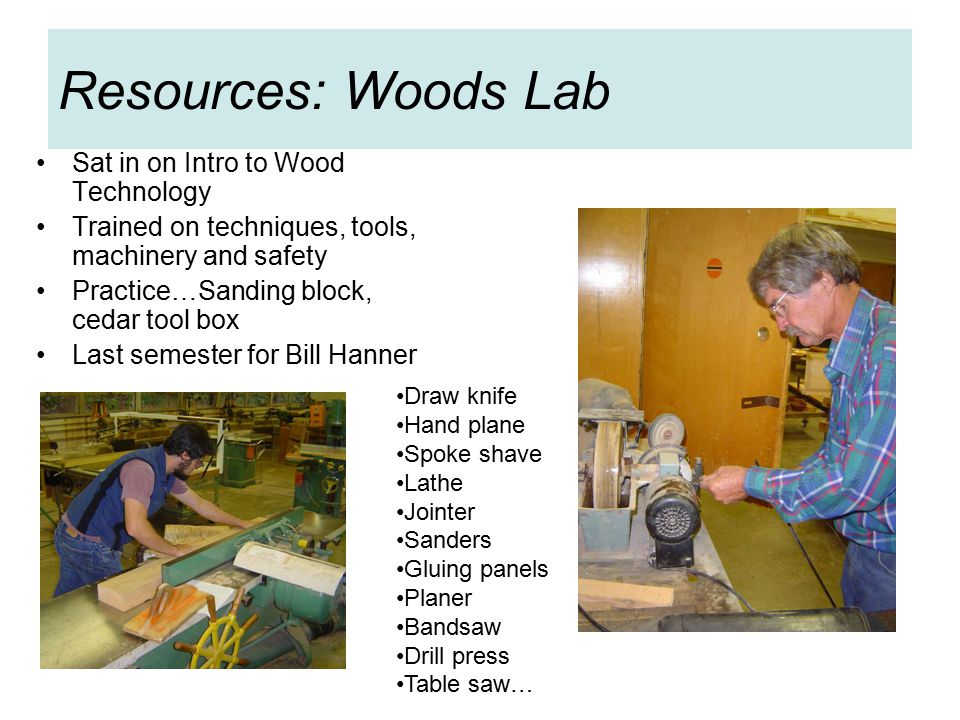 Resources: Woods Lab Sat in on Intro to Wood Technology Trained on techniques, tools, machinery and safety Practice…Sanding block, cedar tool box Last semester for Bill Hanner Draw knife Hand plane Spoke shave Lathe Jointer Sanders Gluing panels Planer Bandsaw Drill press Table saw…