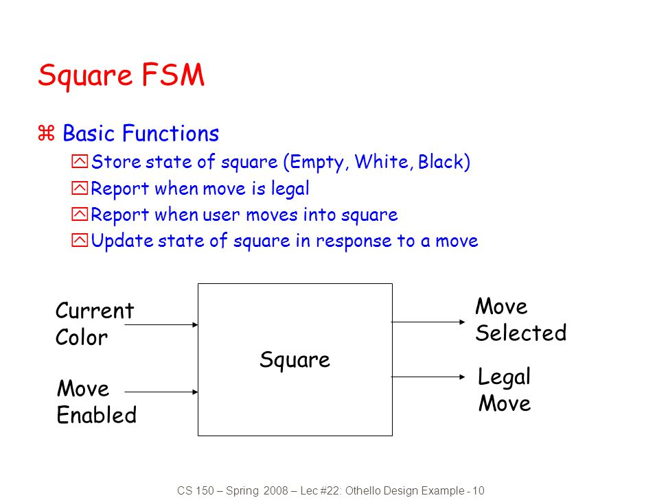 CS 150 – Spring 2008 – Lec #22: Othello Design Example - 10 Square FSM zBasic Functions yStore state of square (Empty, White, Black) yReport when move