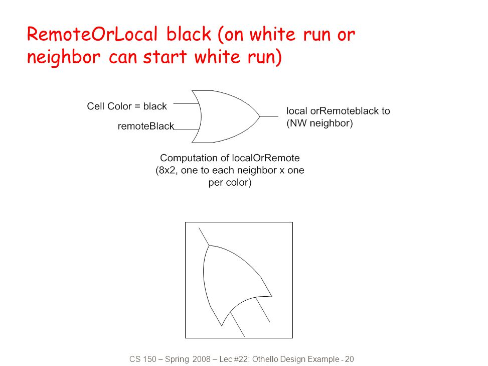 CS 150 – Spring 2008 – Lec #22: Othello Design Example - 20 RemoteOrLocal black (on white run or neighbor can start white run)