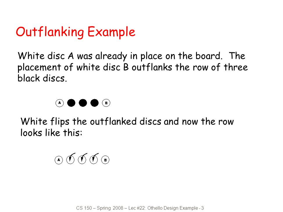 CS 150 – Spring 2008 – Lec #22: Othello Design Example - 3 Outflanking Example White disc A was already in place on the board. The placement of white