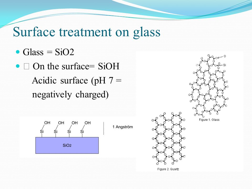 Surface treatment Physico-chemical treatment (1)Glass (2)Polymer (3)Ceramic (4)Silicon