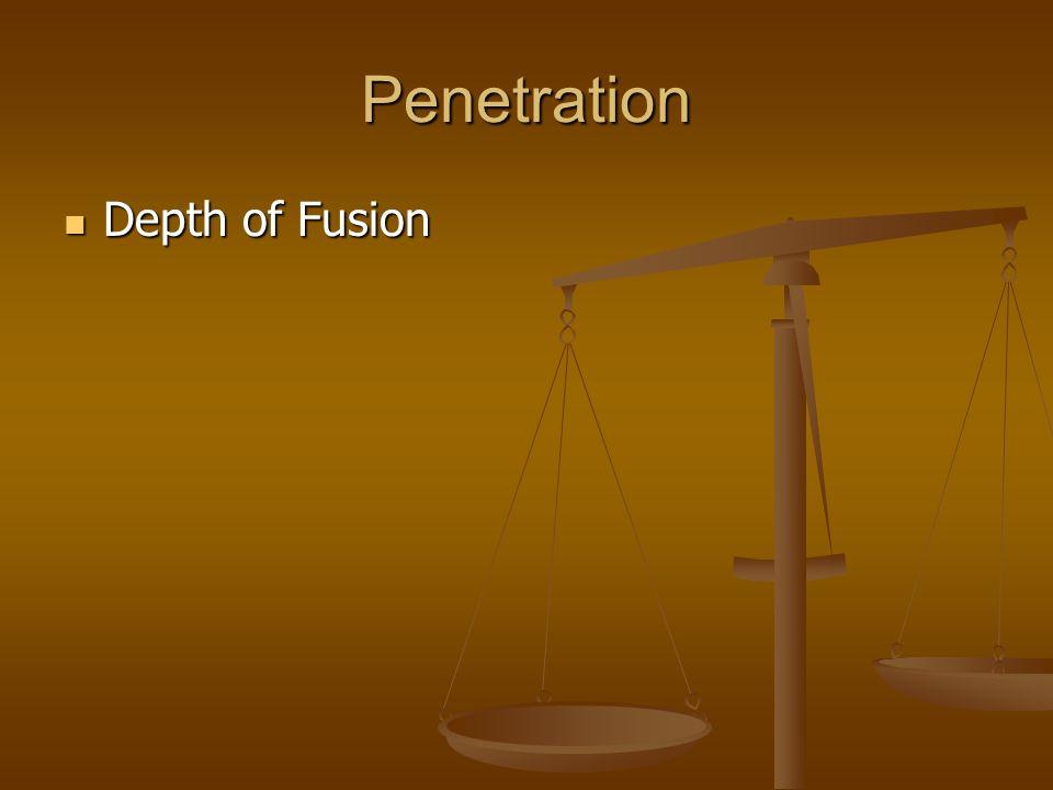 Penetration Depth of Fusion Depth of Fusion