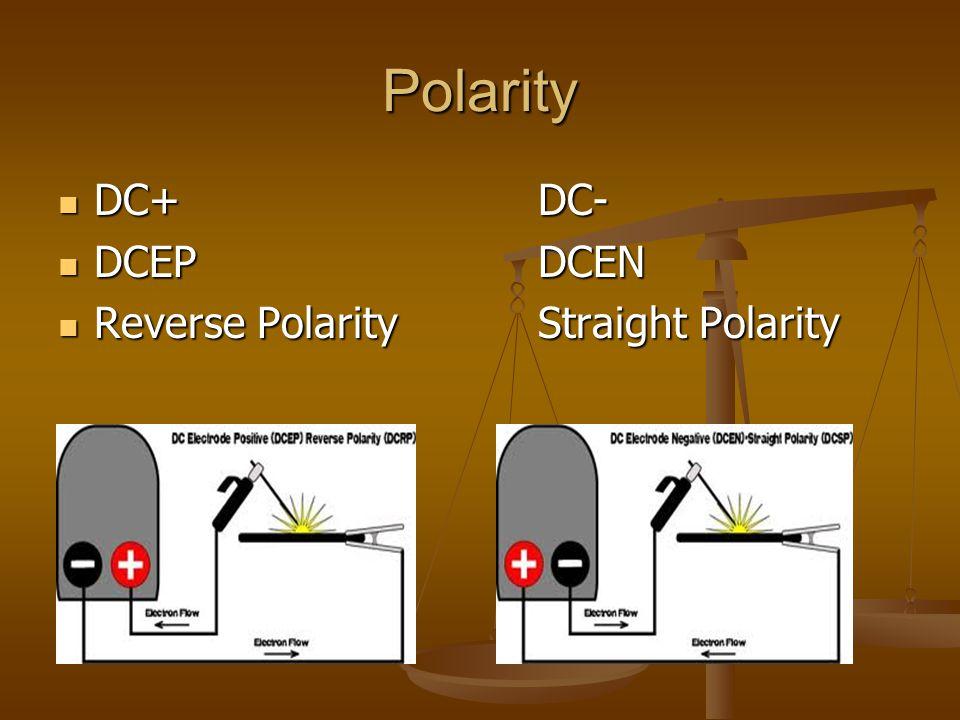 Polarity DC+DC- DC+DC- DCEPDCEN DCEPDCEN Reverse PolarityStraight Polarity Reverse PolarityStraight Polarity