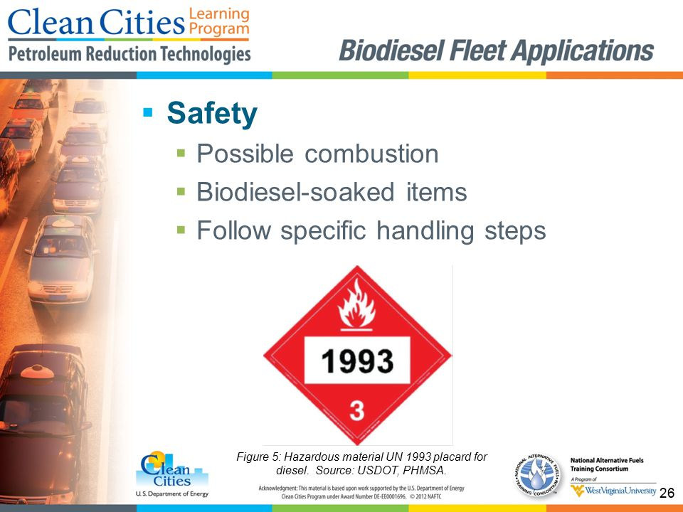 26  Safety  Possible combustion  Biodiesel-soaked items  Follow specific handling steps Figure 5: Hazardous material UN 1993 placard for diesel.