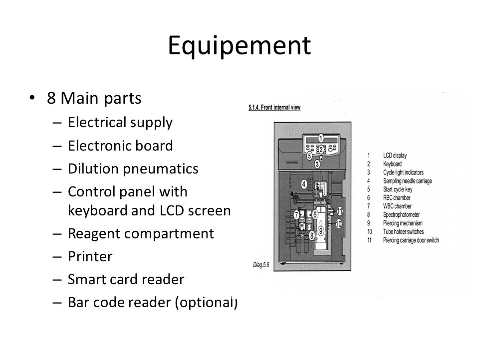 Equipement 8 Main parts – Electrical supply – Electronic board – Dilution pneumatics – Control panel with keyboard and LCD screen – Reagent compartment – Printer – Smart card reader – Bar code reader (optional)