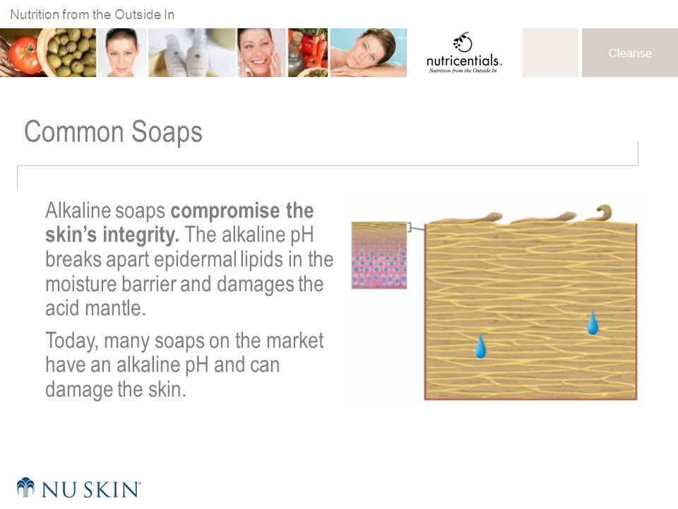 Nutrition from the Outside In Cleanse Common Soaps Alkaline soaps compromise the skin's integrity.