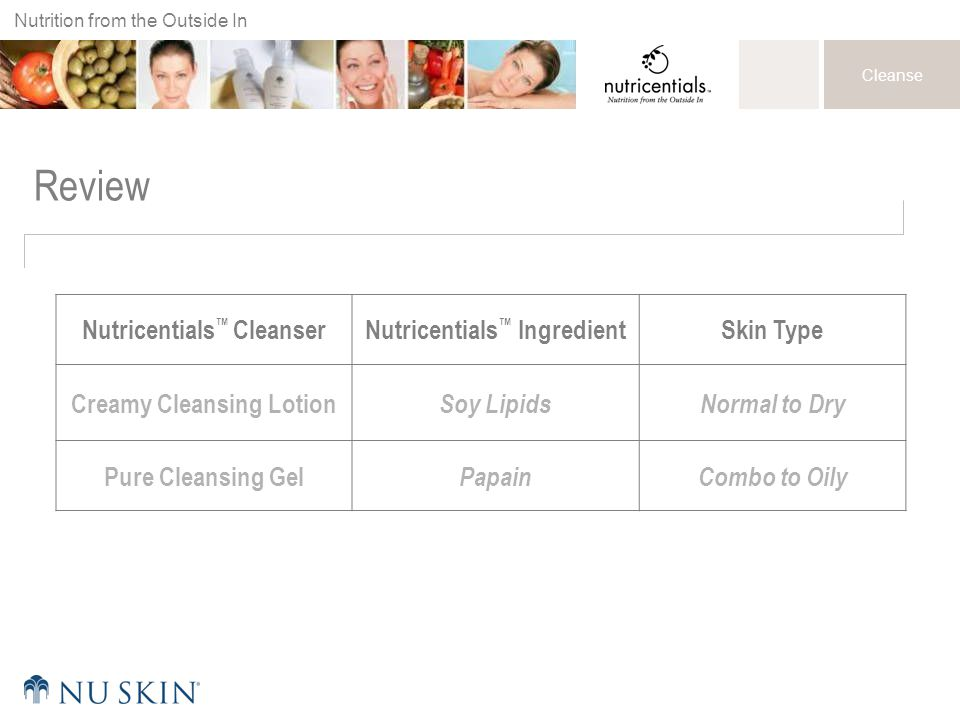 Nutrition from the Outside In Cleanse Review Nutricentials ™ CleanserNutricentials ™ IngredientSkin Type Creamy Cleansing Lotion Soy LipidsNormal to D