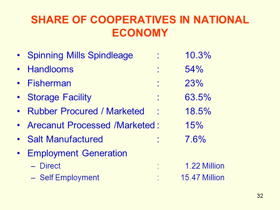 32 SHARE OF COOPERATIVES IN NATIONAL ECONOMY Spinning Mills Spindleage :10.3% Handlooms:54% Fisherman:23% Storage Facility:63.5% Rubber Procured / Mar