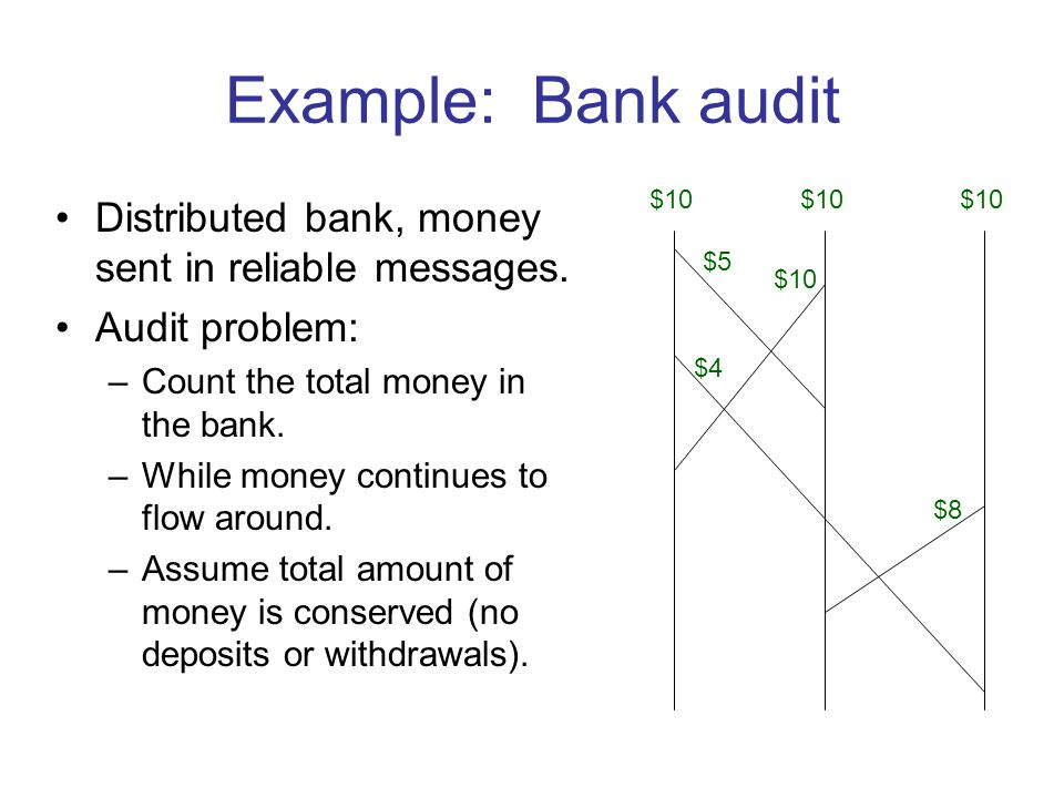 Example: Bank audit Distributed bank, money sent in reliable messages.