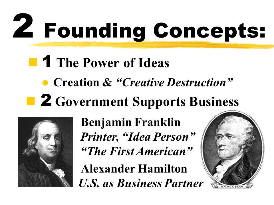 Advertising's Ages n Part One l Big Ideas l Lasker & Hopkins l Y&R l The USP