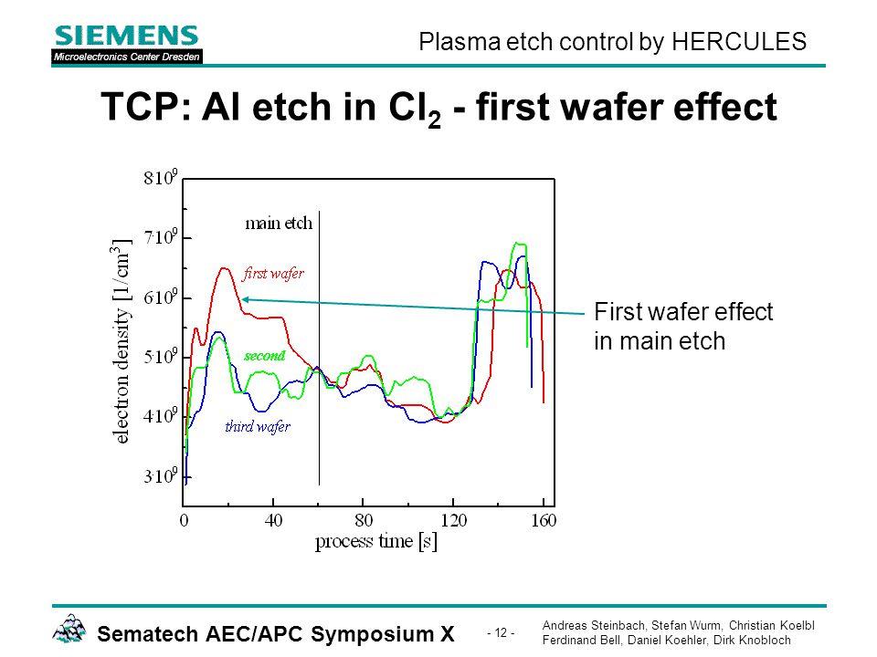 Andreas Steinbach, Stefan Wurm, Christian Koelbl Ferdinand Bell, Daniel Koehler, Dirk Knobloch Sematech AEC/APC Symposium X - 12 - Plasma etch control by HERCULES TCP: Al etch in Cl 2 - first wafer effect First wafer effect in main etch