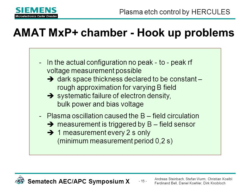 Andreas Steinbach, Stefan Wurm, Christian Koelbl Ferdinand Bell, Daniel Koehler, Dirk Knobloch Sematech AEC/APC Symposium X - 15 - Plasma etch control by HERCULES AMAT MxP+ chamber - Hook up problems -In the actual configuration no peak - to - peak rf voltage measurement possible  dark space thickness declared to be constant – rough approximation for varying B field  systematic failure of electron density, bulk power and bias voltage -Plasma oscillation caused the B – field circulation  measurement is triggered by B – field sensor  1 measurement every 2 s only (minimum measurement period 0,2 s)