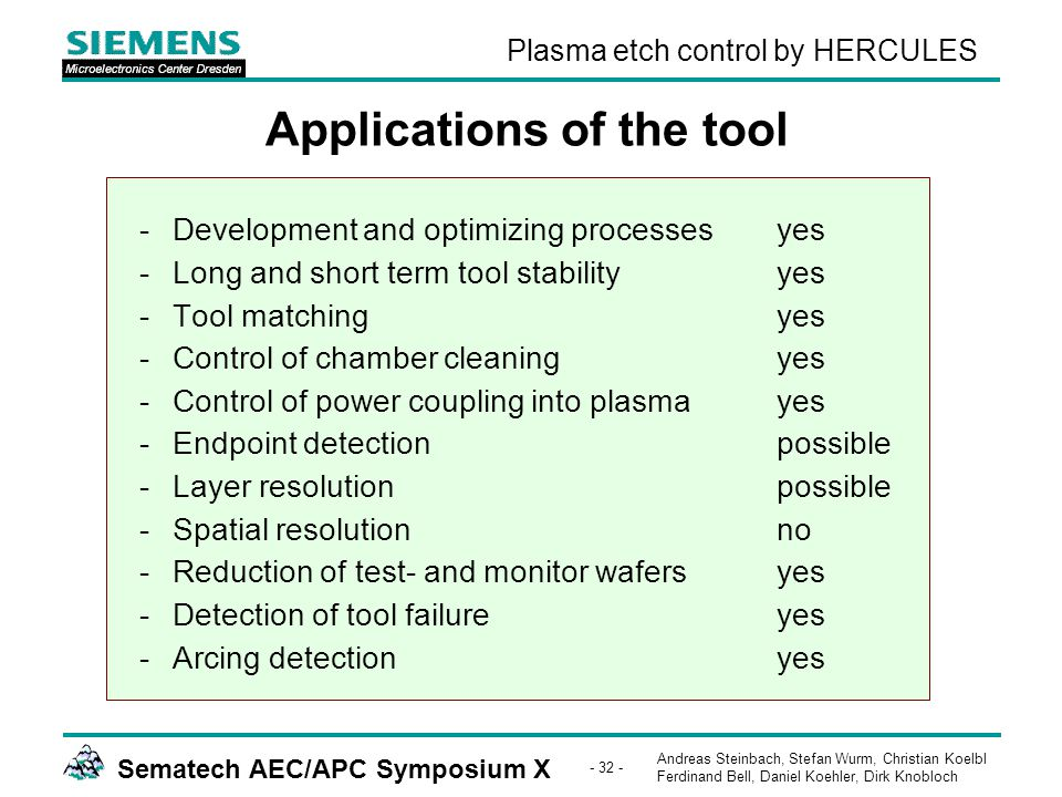 Andreas Steinbach, Stefan Wurm, Christian Koelbl Ferdinand Bell, Daniel Koehler, Dirk Knobloch Sematech AEC/APC Symposium X - 32 - Plasma etch control by HERCULES -Development and optimizing processesyes -Long and short term tool stabilityyes -Tool matchingyes -Control of chamber cleaning yes -Control of power coupling into plasmayes -Endpoint detectionpossible -Layer resolutionpossible -Spatial resolutionno -Reduction of test- and monitor wafersyes -Detection of tool failureyes -Arcing detectionyes Applications of the tool