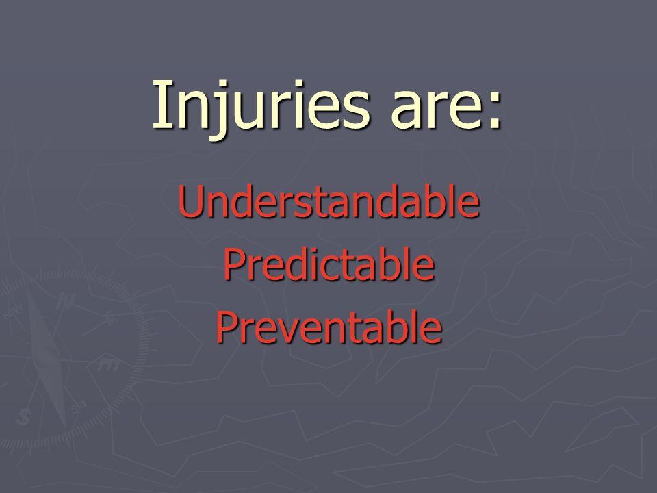 Injuries are: UnderstandablePredictablePreventable