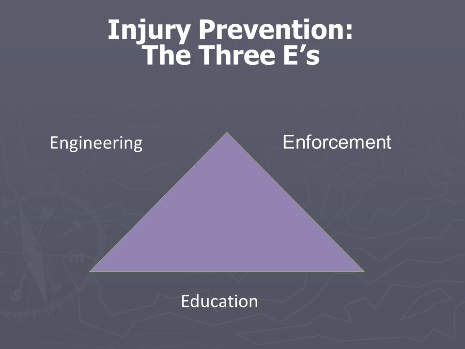 Injury Prevention: The Three E's Engineering Enforcement Education