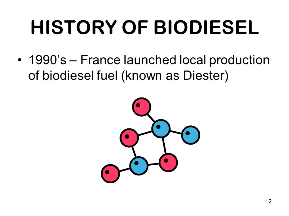 12 HISTORY OF BIODIESEL 1990's – France launched local production of biodiesel fuel (known as Diester)