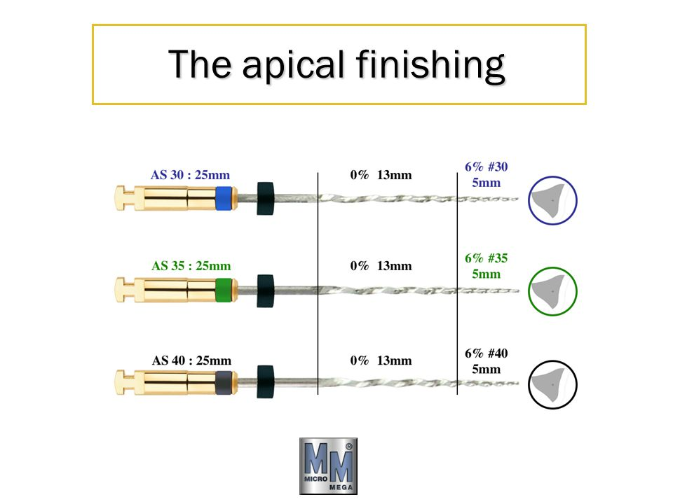 The apical finishing