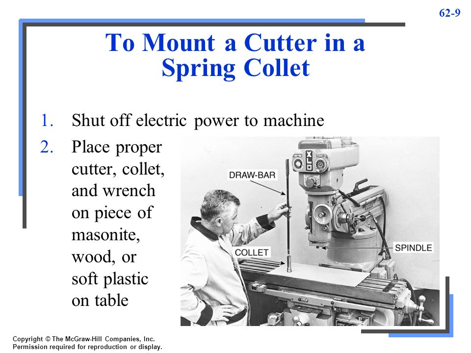62-9 To Mount a Cutter in a Spring Collet 1.Shut off electric power to machine 2.Place proper cutter, collet, and wrench on piece of masonite, wood, o