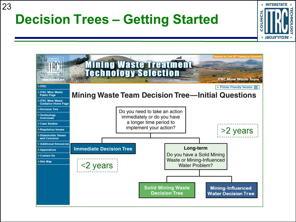 23 Decision Trees – Getting Started >2 years <2 years