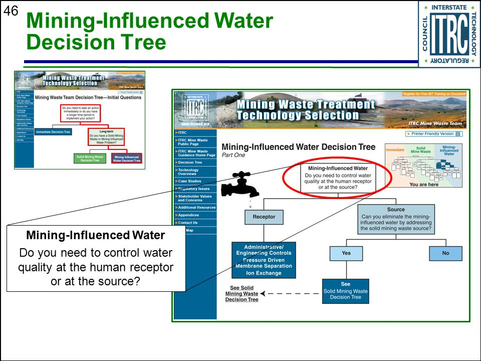 46 Mining-Influenced Water Decision Tree Mining-Influenced Water Do you need to control water quality at the human receptor or at the source?