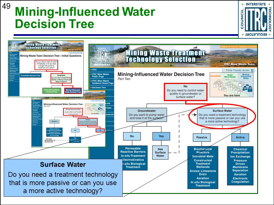 49 Mining-Influenced Water Decision Tree Surface Water Do you need a treatment technology that is more passive or can you use a more active technology