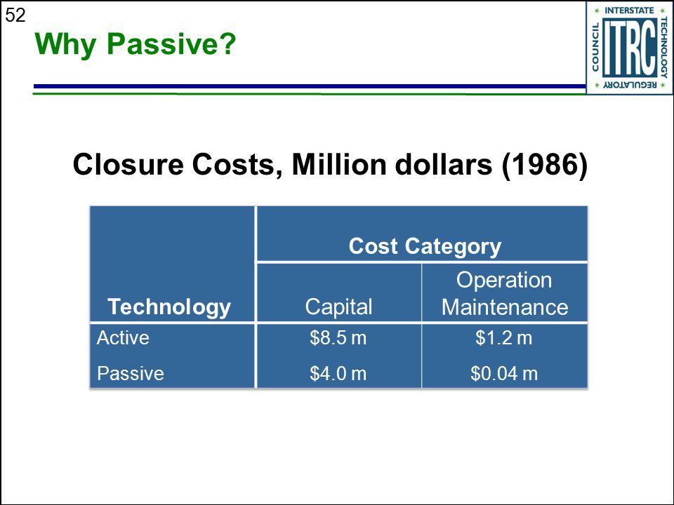 52 Why Passive? Closure Costs, Million dollars (1986)