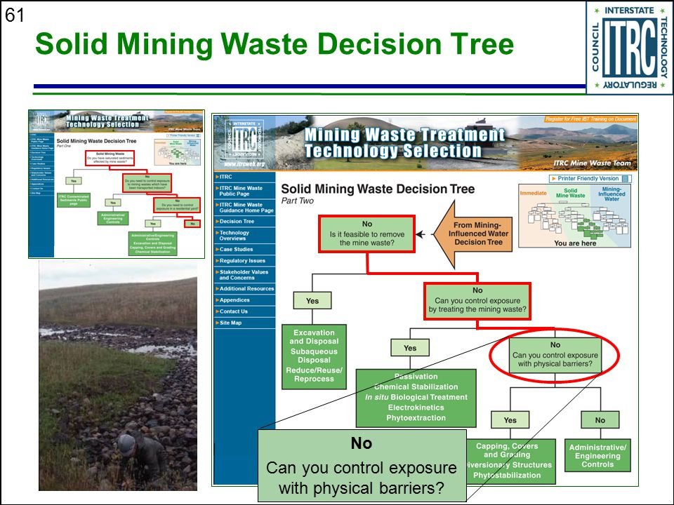 61 Solid Mining Waste Decision Tree No Can you control exposure with physical barriers?