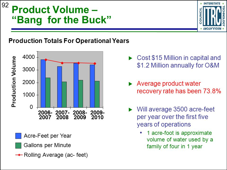 """92 Product Volume – """"Bang for the Buck""""  Cost $15 Million in capital and $1.2 Million annually for O&M  Average product water recovery rate has been"""