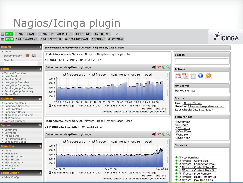 Nagios/Icinga plugin Always monitoring! Nagios4Alfresco Plugin