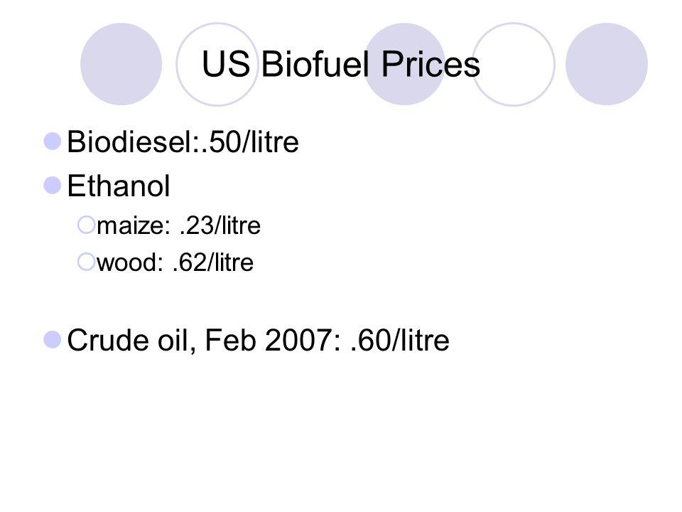 US Biofuel Prices Biodiesel:.50/litre Ethanol  maize:.23/litre  wood:.62/litre Crude oil, Feb 2007:.60/litre