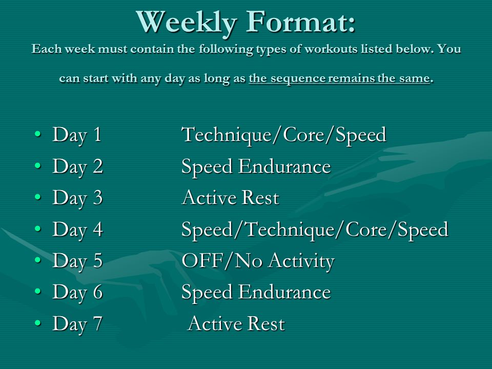 Weekly Format: Each week must contain the following types of workouts listed below.