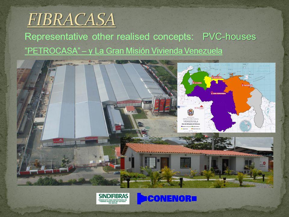 PVC-houses Representative other realised concepts: PVC-houses PETROCASA – y La Gran Misión Vivienda Venezuela