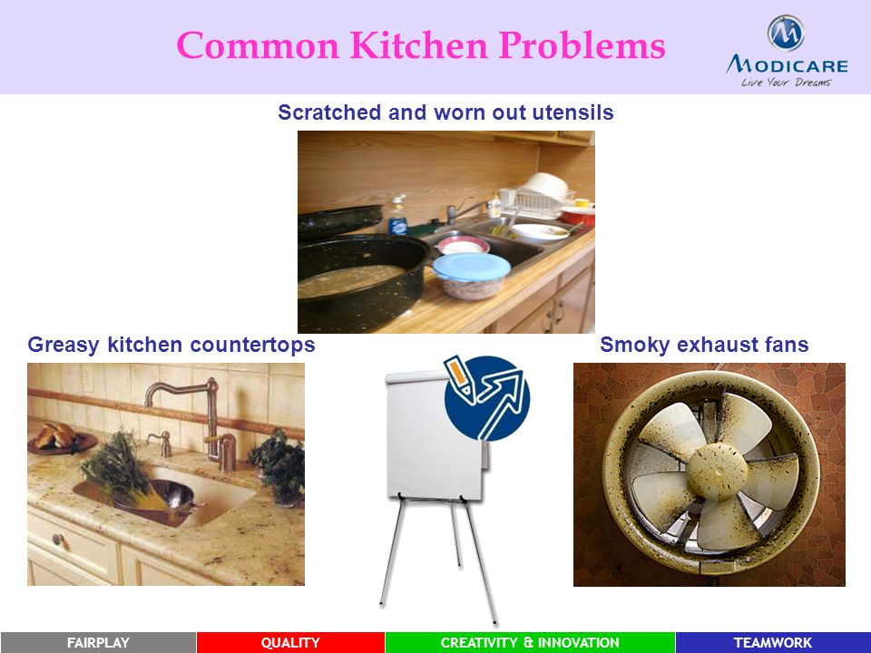 FAIRPLAYQUALITYCREATIVITY & INNOVATIONTEAMWORK Common Kitchen Problems Greasy kitchen countertops Smoky exhaust fans Scratched and worn out utensils