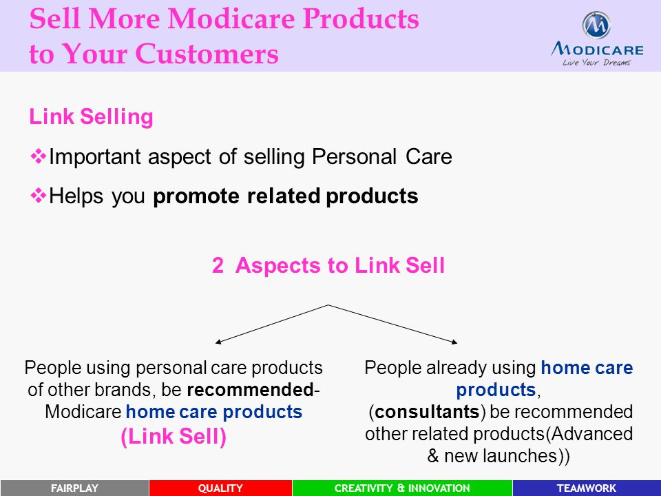 FAIRPLAYQUALITYCREATIVITY & INNOVATIONTEAMWORK Sell More Modicare Products to Your Customers People already using home care products, (consultants) be recommended other related products(Advanced & new launches)) People using personal care products of other brands, be recommended- Modicare home care products (Link Sell) 2 Aspects to Link Sell Link Selling  Important aspect of selling Personal Care  Helps you promote related products