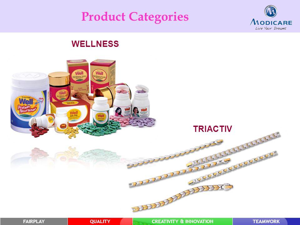 FAIRPLAYQUALITYCREATIVITY & INNOVATIONTEAMWORK TRIACTIV WELLNESS Product Categories