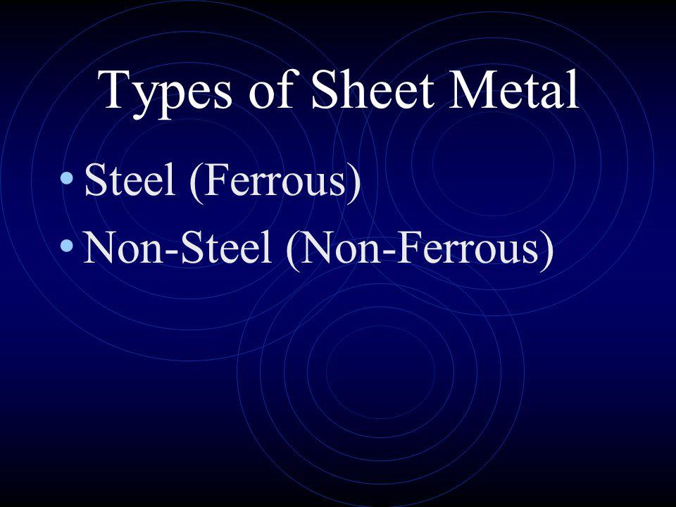 Steel Sheet Metal Galvanized Stainless Tin Plate