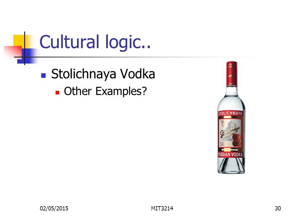 Cultural logic.. Stolichnaya Vodka Other Examples 02/05/2015MIT321430