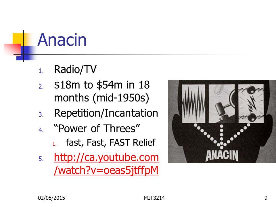 02/05/2015MIT32149 Anacin 1. Radio/TV 2. $18m to $54m in 18 months (mid-1950s) 3.