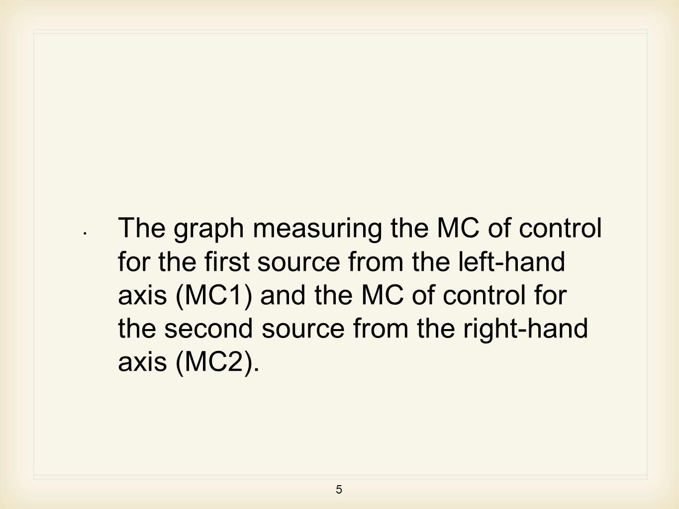 5 The graph measuring the MC of control for the first source from the left-hand axis (MC1) and the MC of control for the second source from the right-hand axis (MC2).