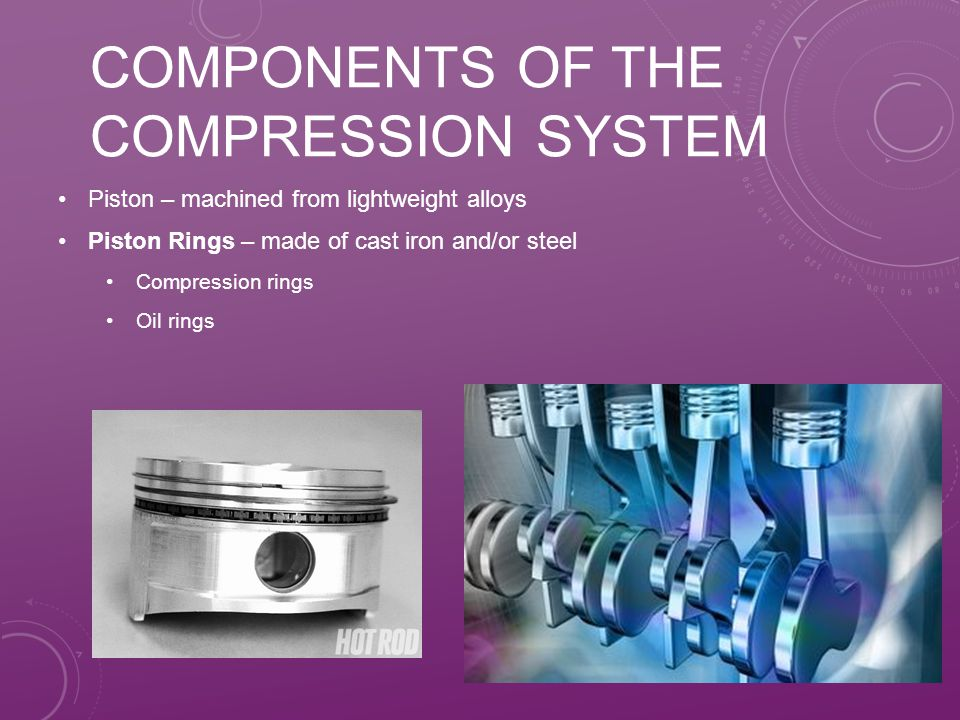 COMPONENTS OF THE COMPRESSION SYSTEM Piston – machined from lightweight alloys Piston Rings – made of cast iron and/or steel Compression rings Oil rings