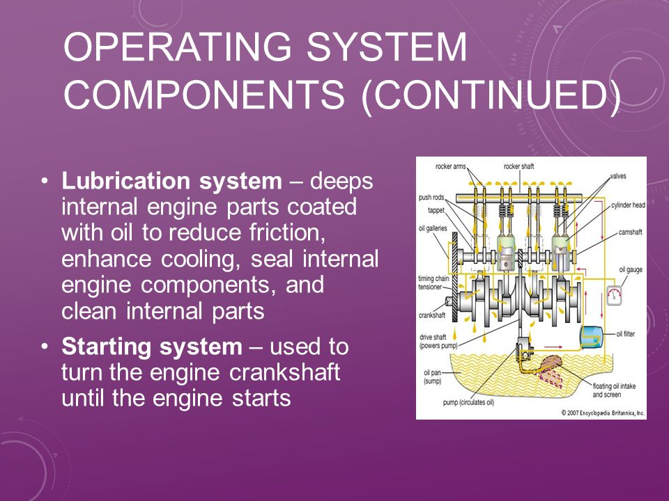 OPERATING SYSTEM COMPONENTS (CONTINUED) Lubrication system – deeps internal engine parts coated with oil to reduce friction, enhance cooling, seal int