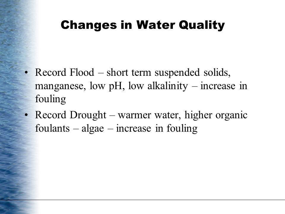 Raw Water Turbidity Average up to 2001 – 3.5 NTU/2007-2009 4.4 NTU