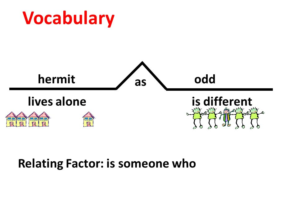 hermitodd as Relating Factor: is someone who lives aloneis different Vocabulary
