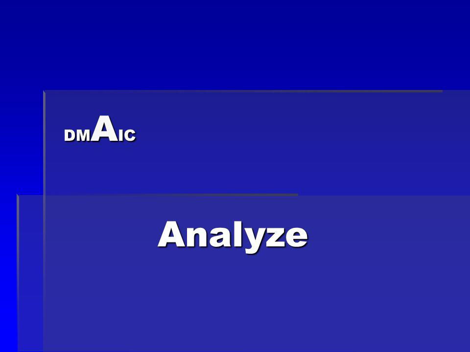 DM A IC Analyze