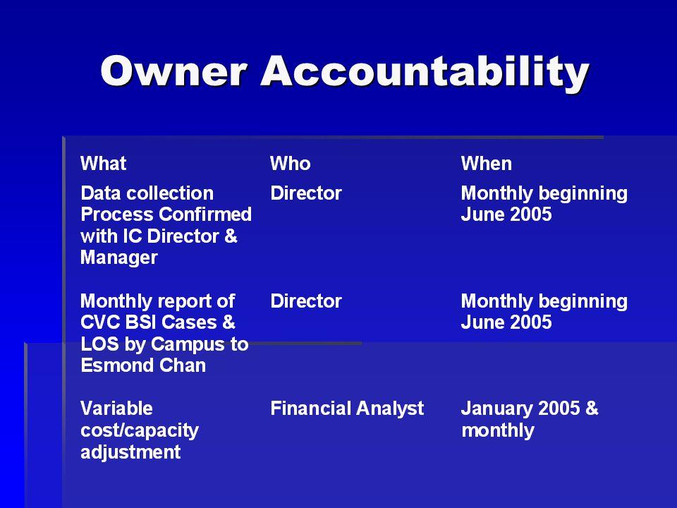 Owner Accountability