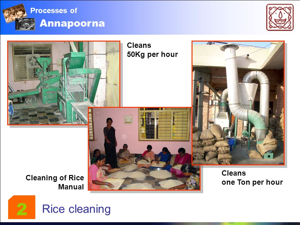Annapoorna Processes of Rice cleaning 2 Cleans 50Kg per hour Cleans one Ton per hour Cleaning of Rice Manual